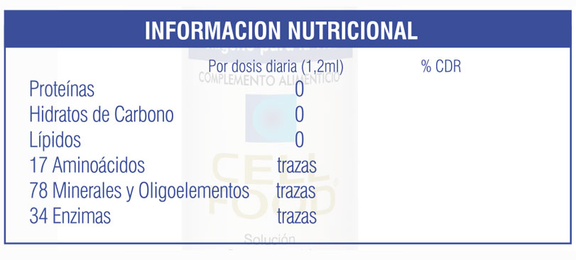 cellfood-gotas-informacion-nutricional