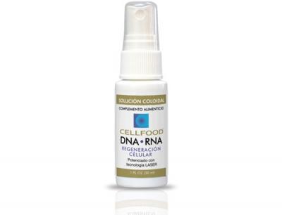 DNA-RNA portfolio grid