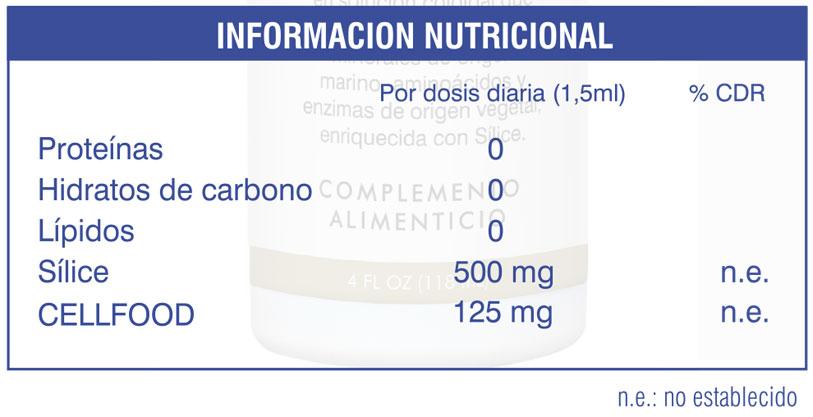 Sílica Información nutricional