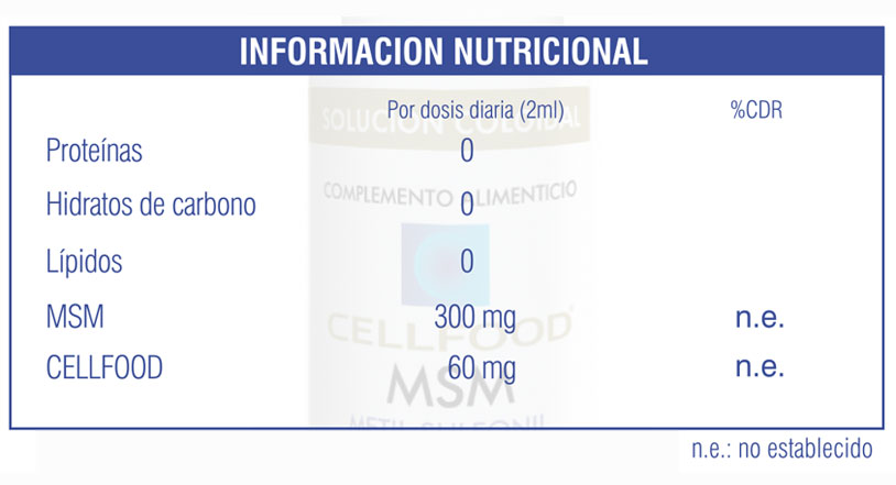SMS información nutricional